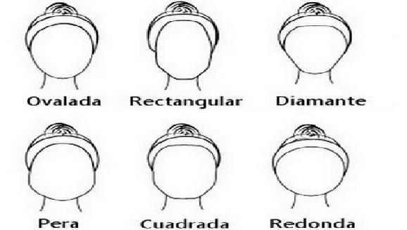 forma de cara